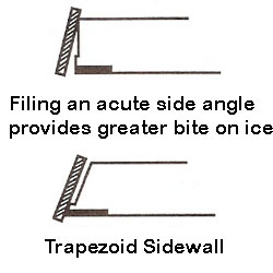 Sidewall cutting on skis