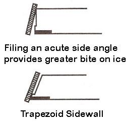 Sidewall cutting on skis
